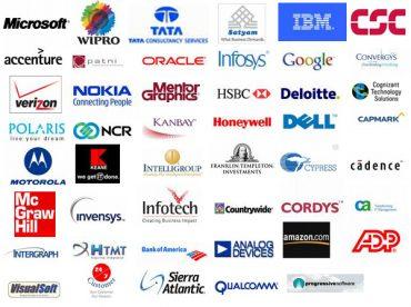 Top Software Companies in Hyderabad